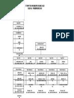 Struktur Organisasi Ruang Ugd