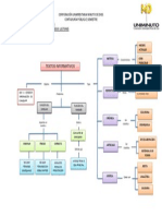 Mapa Conceptual Textos Informativos
