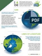 es latitude and longitude infographic