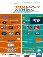 STAO TELdigital resources infographic.pdf