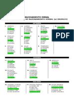 materiales rv.doc