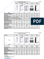 Selection guide of home and office dehumidifiers supplied by Vacker in Dubai,Abudhabi,UAE, Oman,Bahrain,Qatar, Kuwait