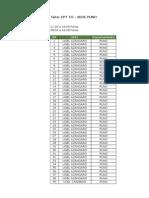 Lista de Participantes Puno