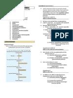 Pharmacology Vasoamine Doc Barquin Sept152015