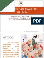 METODOLOGIA JURIDICA.ppt