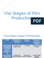 The Stages of Film Production