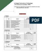 Hospitality Mgnt Syllabus Revised 2006