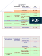 0 13 Planificare Anuala