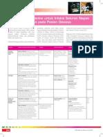 GUIDELINE FARINGITIS 4.pdf