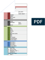 Pioneer DDJ SB - Traktor Pro 2 Mapping Diagram READ THIS!