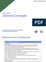 Unit 1 Data Structure