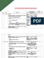 Tematica Instruire. 2015 - TAMPLARIE