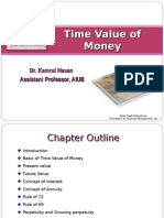 Time Value of Money Ahmed Hassan