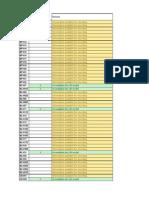 06A TRIPLE-E LIST 010 Rev02E Manual Valves Type.1pdf