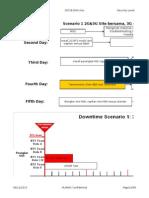 Panduan Prosedur SWAP HCPT 2G