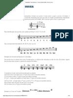 Teoria Musical Simples-Acordes