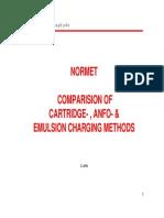 Comparison of Cartridge-Anfo-Emulsion Charging Methods