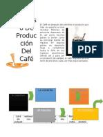El Café es después del petróleo el producto que más se exporta a nivel mundial.docx