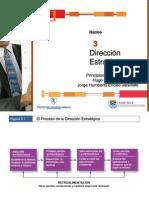 Principios Admin Módulo 3 - Dirección Estratégica (1)