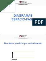 Diagrama Espacio-Fase Sm