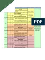 Calendario Economía 2013
