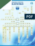 ORGANIGRAMA_SP_INAP.pdf