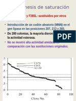 Saturation Mutagenesis