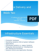 IT Service Delivery and Support Database