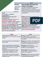 EFQM2010-2013(2)