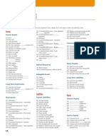 wild_fap21e_chartofaccounts.pdf