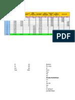 Dimensi Batang, Sambungan, Kolom (All-In) EDITED BAGAS