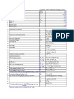Scantlings Cal 1000TEU (Midship)