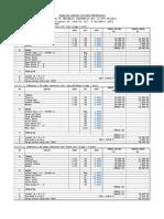 Analisa Harga Satuan 2014 (Belum Siap)