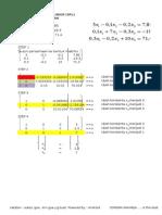 Contoh Latihan Gauss Jordan & Invers Matriks