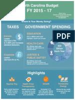 Spotlight 472 - North Carolina Budget FY 2015 - 17