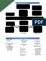 Arbol de Problemas y Objetivos.grupologicos