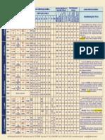 Ligas de cobre tabelas.pdf
