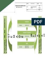 Mapa de Procesos Ucc 16-9-2015