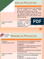 1230 Ejercicio Adicional Ranking de Proyectos 15702