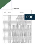Estructura de Costo Modelo