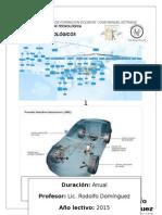 Planificación SISTEMAS TECNOLOGICOS