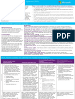 License Agreement Reference Card