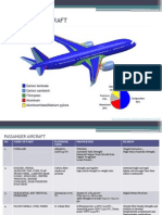 Aircraft Material Composition