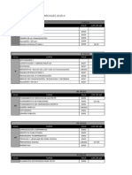 Examenes Parciales 2015 II USMP-FN - CCCOM.