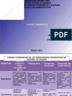 CUADRO COMPARATIVO DE LAS HERRAMIENTAS ESTADÍSTICAS DE CONTROL DE CALIDAD-