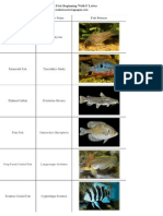 List of Freshwater Fish Beginning With F