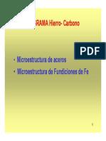 Hierro-Carbono básico