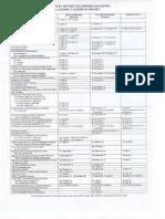 UPLB Academic Calendar, 2010-2011