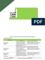 Cartel diversificado CTA
