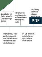 germany timeline